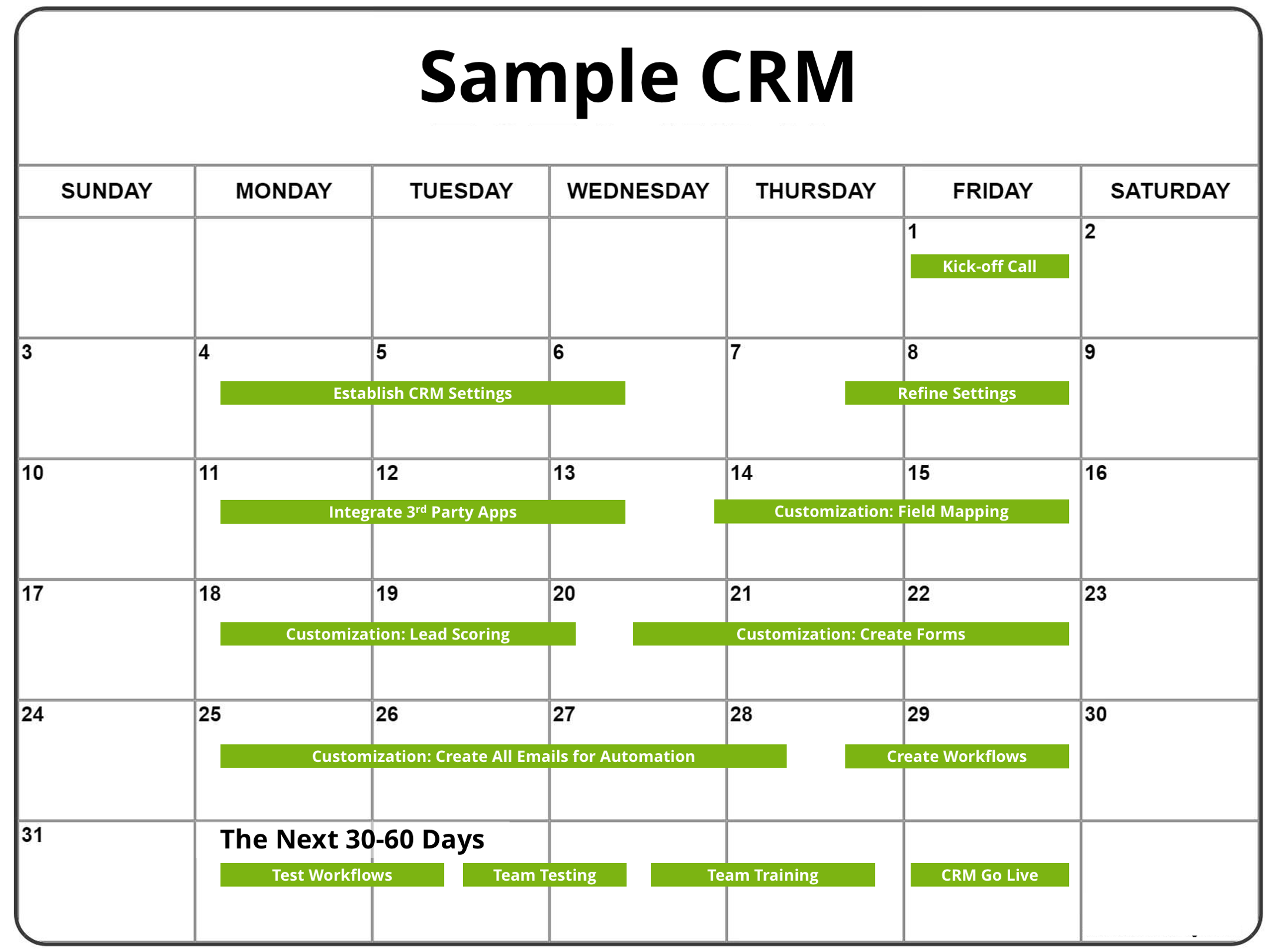 Sample_CRM Implementation