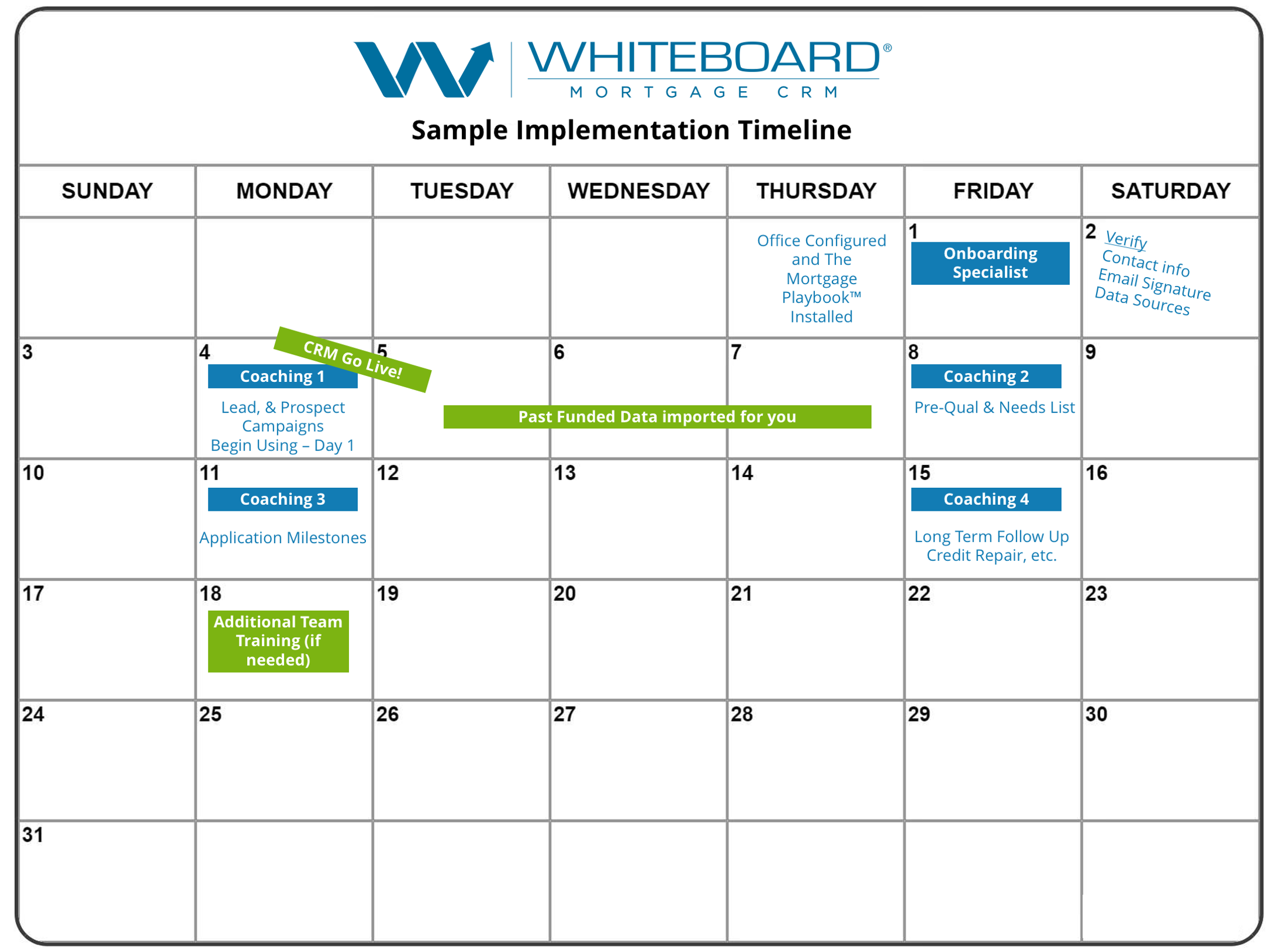 Whiteboard_Mortgage_CRM_Implementation