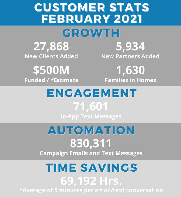 Infographic_Growth_Engagement_Automation (1)-1