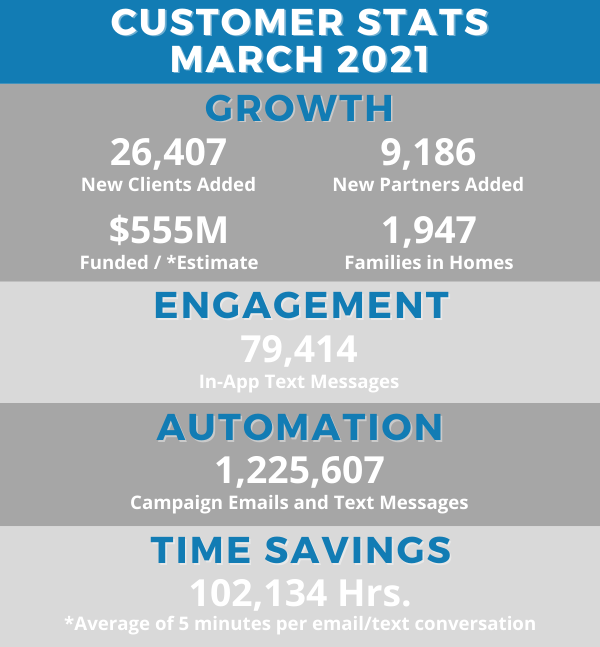Infographic_Growth_Engagement_Automation-1