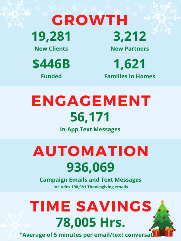November_Customer_Stats