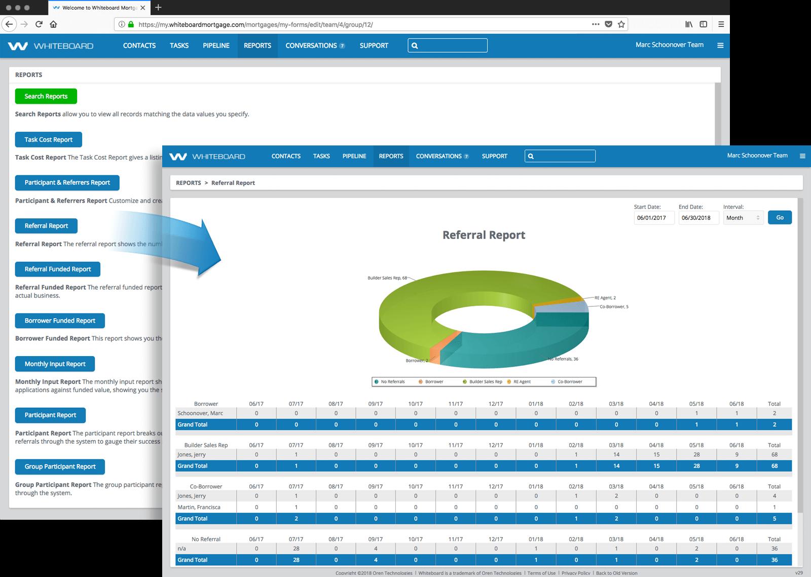 WBM_reports-and-analytics-1